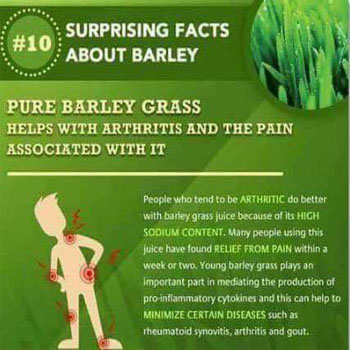 Pure Barley Grass Helps with Arthritis and the Pain Associated with it